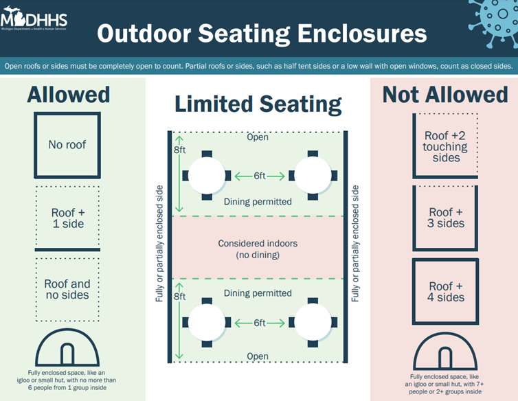 Outdoor Seating Guidance